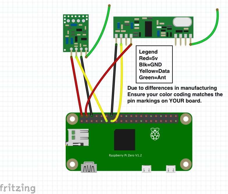 Connect an RF 433 MHz Transmitter and Receiver to a Raspberry Pi